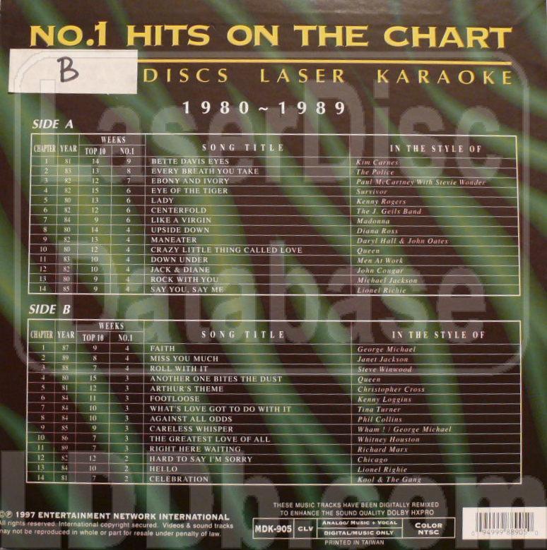 LaserDisc Database - Mega Discs Karaoke No  1 Hits on the
